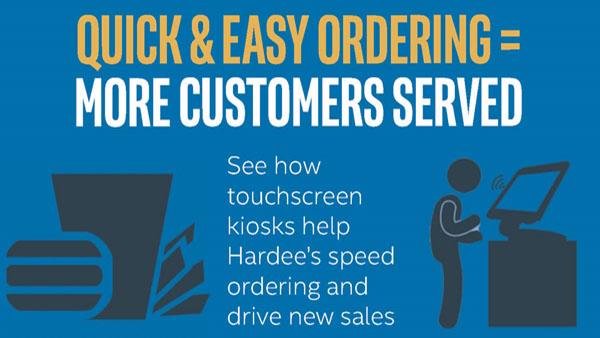 Hardee's: Tasty Solution