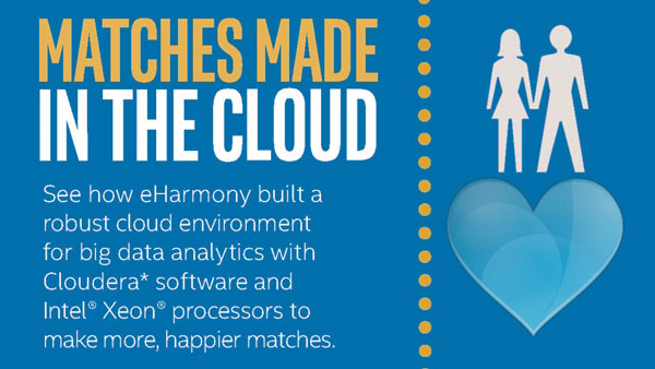 eHarmony: Matches Made in the Cloud